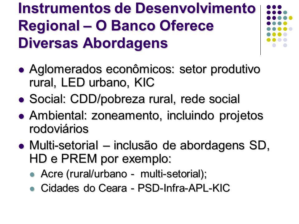 Instrumentos de Desenvolvimento Regional – O Banco Oferece Diversas Abordagens Aglomerados econômicos: setor produtivo rural, LED urbano, KIC Aglomera