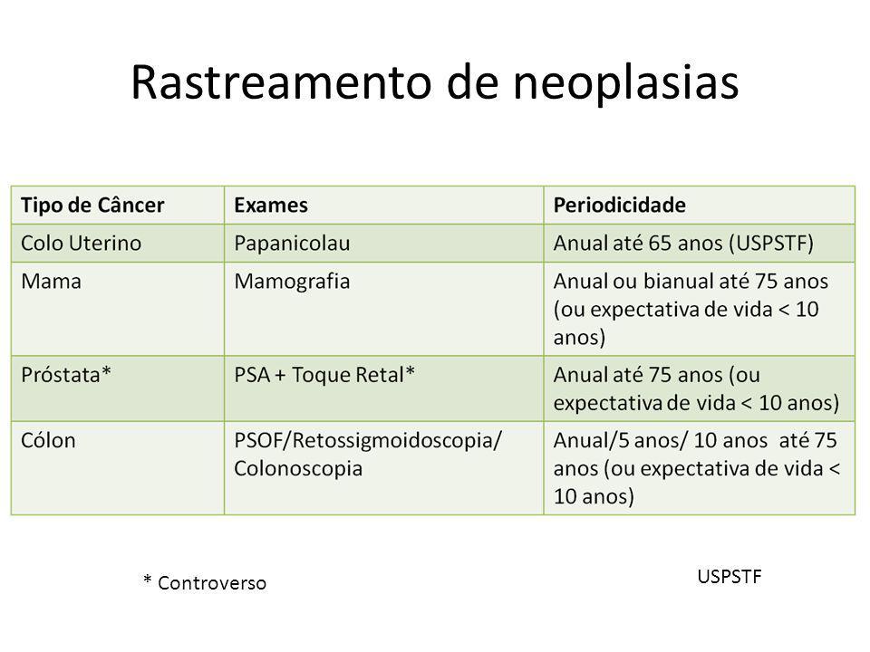 Rastreamento de neoplasias * Controverso USPSTF