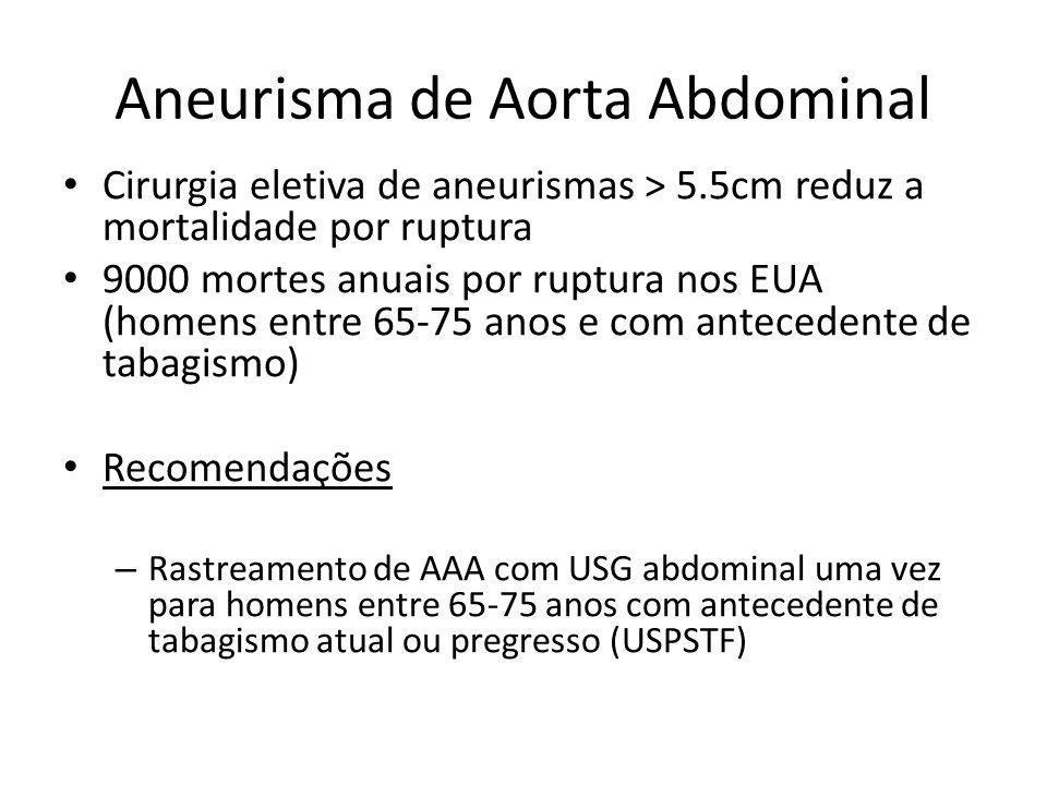 Aneurisma de Aorta Abdominal Cirurgia eletiva de aneurismas > 5.5cm reduz a mortalidade por ruptura 9000 mortes anuais por ruptura nos EUA (homens ent