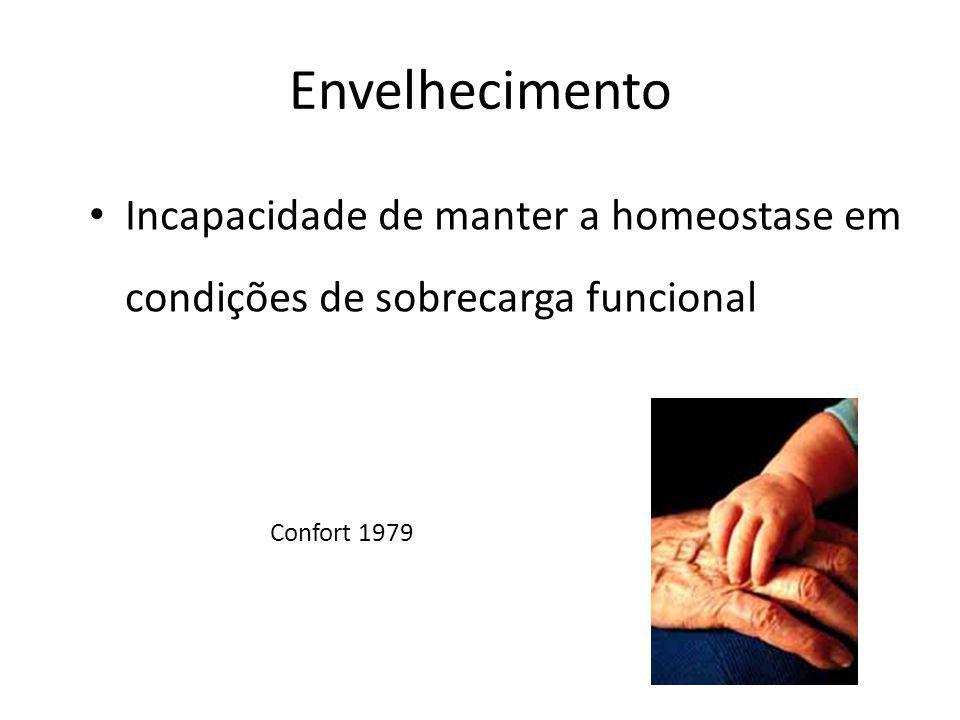 Envelhecimento Incapacidade de manter a homeostase em condições de sobrecarga funcional Confort 1979