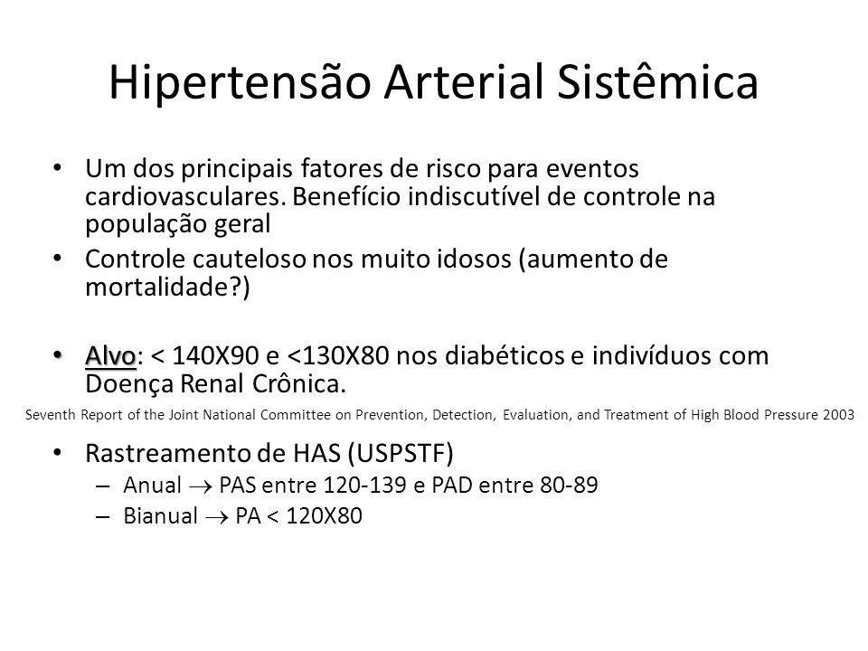 Hipertensão Arterial Sistêmica Um dos principais fatores de risco para eventos cardiovasculares. Benefício indiscutível de controle na população geral