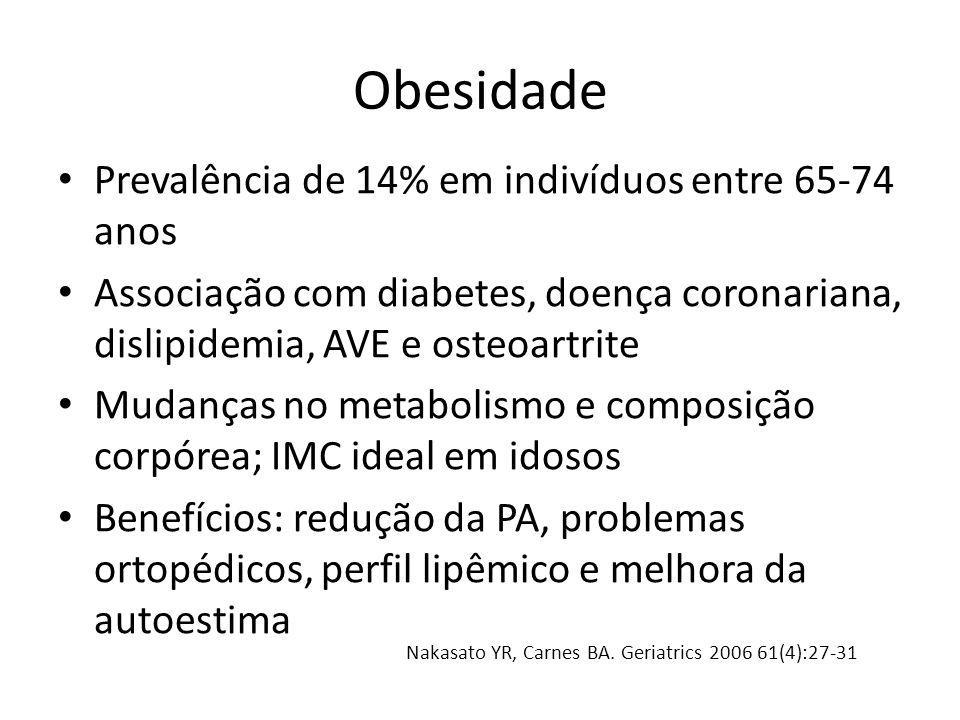 Obesidade Prevalência de 14% em indivíduos entre 65-74 anos Associação com diabetes, doença coronariana, dislipidemia, AVE e osteoartrite Mudanças no