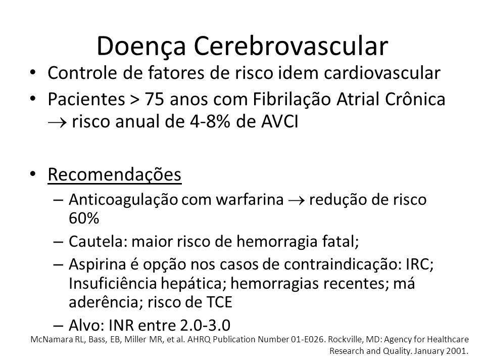 Doença Cerebrovascular Controle de fatores de risco idem cardiovascular Pacientes > 75 anos com Fibrilação Atrial Crônica risco anual de 4-8% de AVCI