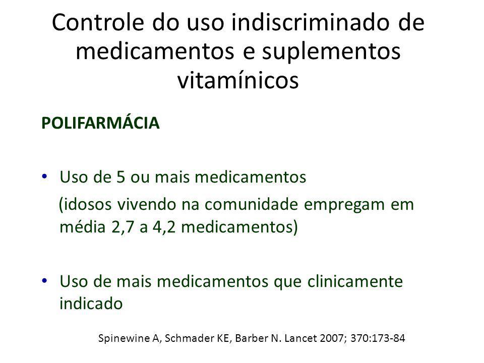 Controle do uso indiscriminado de medicamentos e suplementos vitamínicos POLIFARMÁCIA Uso de 5 ou mais medicamentos (idosos vivendo na comunidade empr