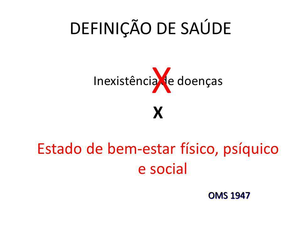DEFINIÇÃO DE SAÚDE Inexistência de doenças X Estado de bem-estar físico, psíquico e social OMS 1947 X
