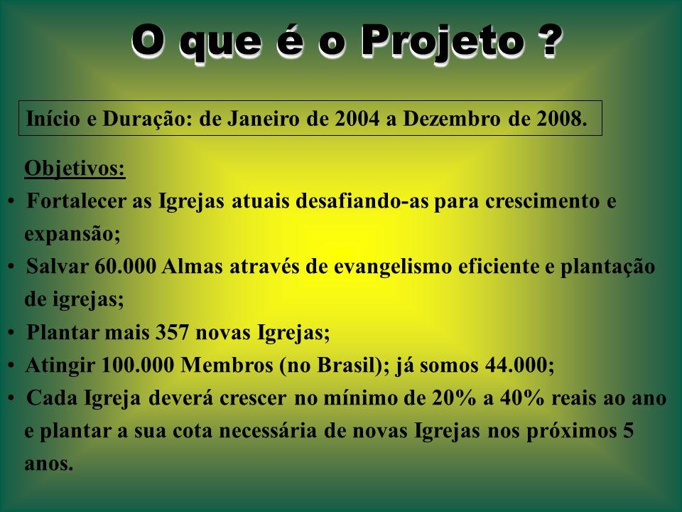 Início e Duração: de Janeiro de 2004 a Dezembro de 2008.
