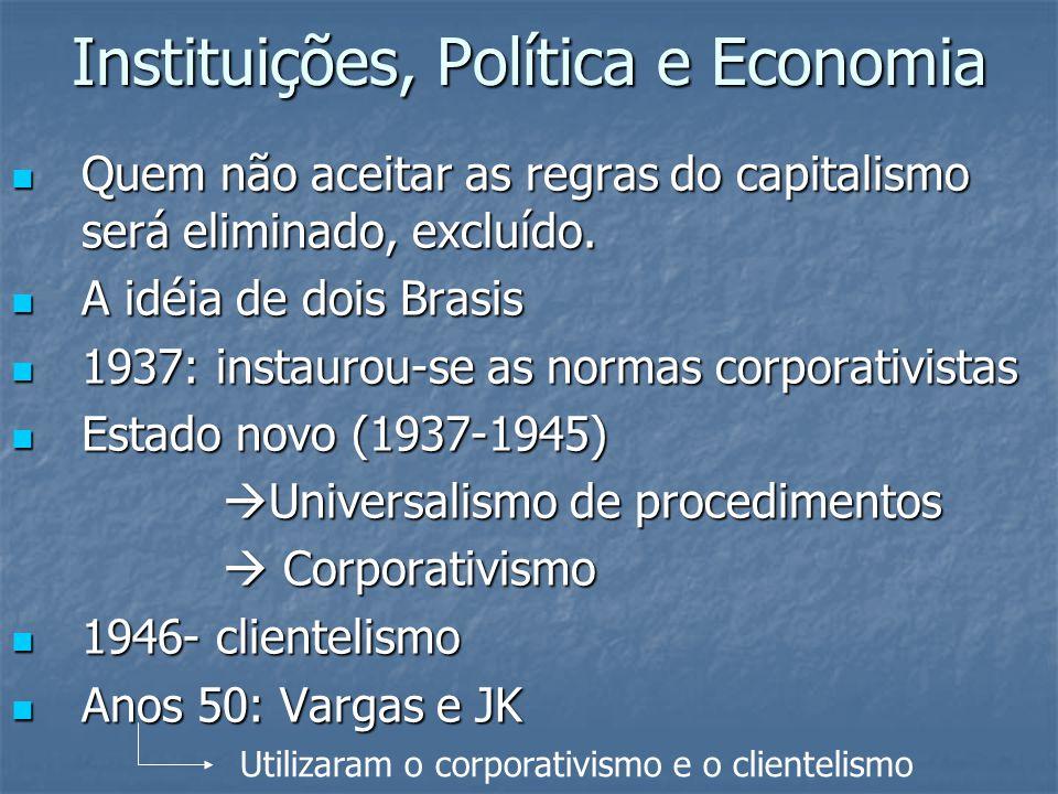 Instituições, Política e Economia Quem não aceitar as regras do capitalismo será eliminado, excluído. Quem não aceitar as regras do capitalismo será e
