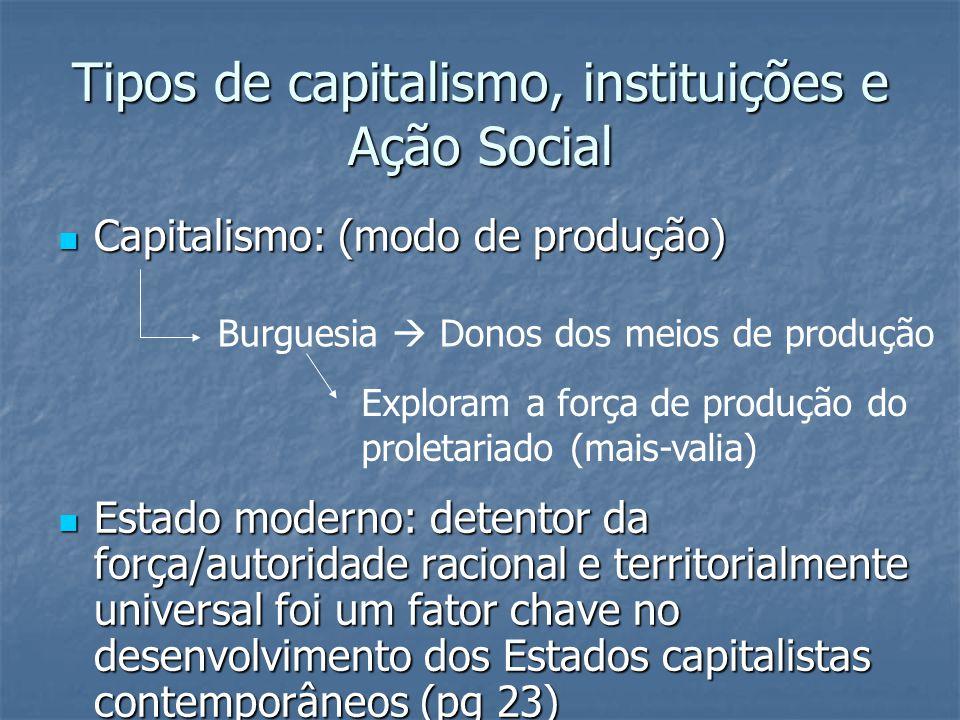 Tipos de capitalismo, instituições e Ação Social Capitalismo: (modo de produção) Capitalismo: (modo de produção) Estado moderno: detentor da força/aut