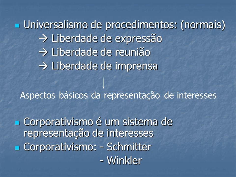Universalismo de procedimentos: (normais) Universalismo de procedimentos: (normais) Liberdade de expressão Liberdade de expressão Liberdade de reunião