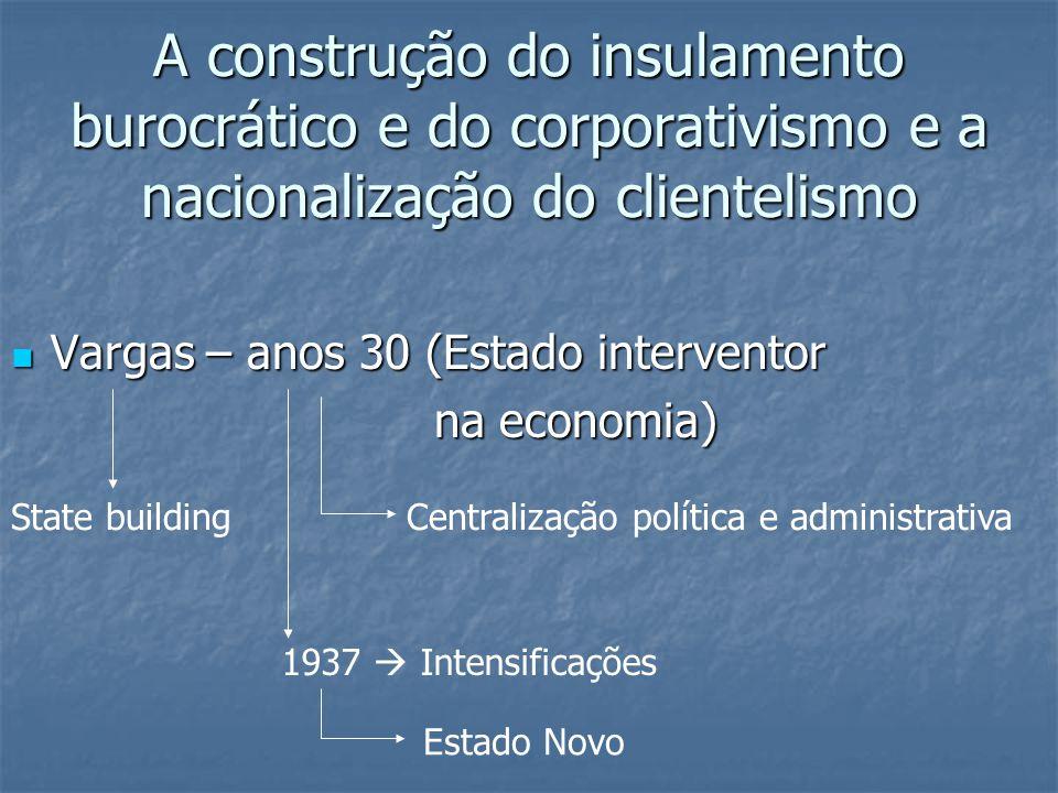 A construção do insulamento burocrático e do corporativismo e a nacionalização do clientelismo Vargas – anos 30 (Estado interventor Vargas – anos 30 (