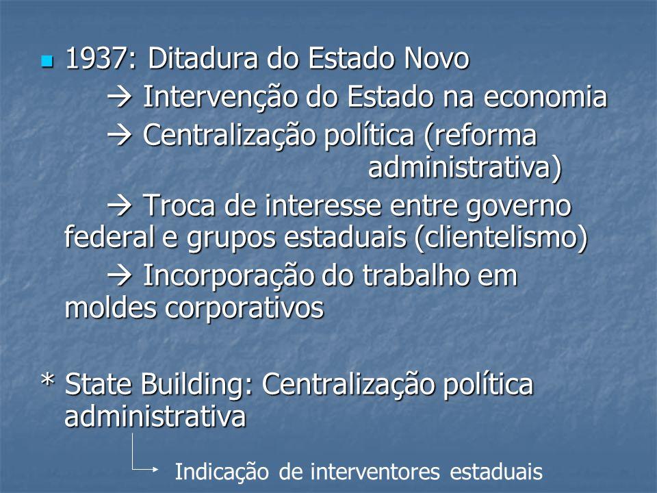 1937: Ditadura do Estado Novo 1937: Ditadura do Estado Novo Intervenção do Estado na economia Intervenção do Estado na economia Centralização política