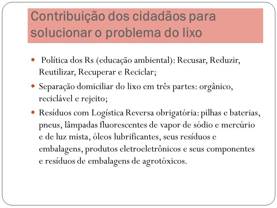 Contribuição dos cidadãos para solucionar o problema do lixo Política dos Rs (educação ambiental): Recusar, Reduzir, Reutilizar, Recuperar e Reciclar;