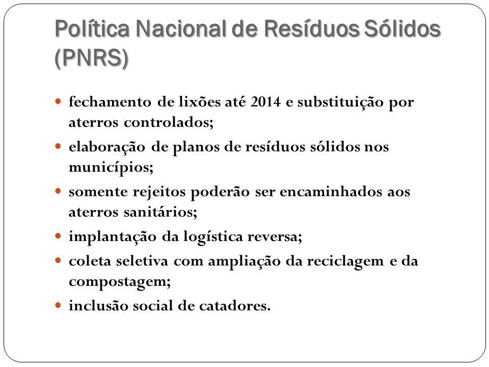 Política Nacional de Resíduos Sólidos (PNRS) fechamento de lixões até 2014 e substituição por aterros controlados; elaboração de planos de resíduos só