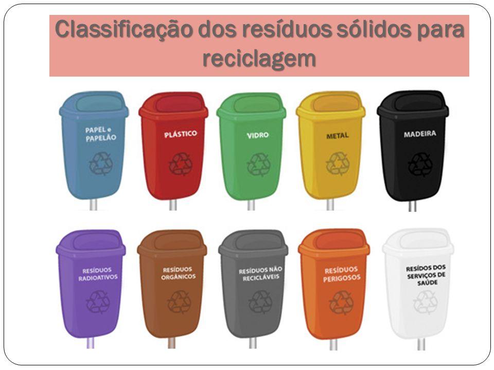 Destinação dos resíduos sólidos no Brasil Segundo o Ipea (estudo divulgado no dia 25/04/2012 sobre o PNRS), no Brasil ainda existem 2.906 lixões distribuídos por 2.810 municípios.