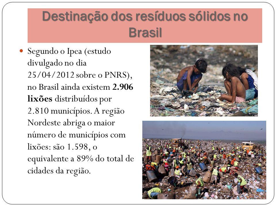 Destinação dos resíduos sólidos no Brasil Segundo o Ipea (estudo divulgado no dia 25/04/2012 sobre o PNRS), no Brasil ainda existem 2.906 lixões distr