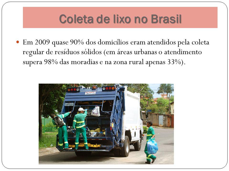 Coleta de lixo no Brasil Em 2009 quase 90% dos domicílios eram atendidos pela coleta regular de resíduos sólidos (em áreas urbanas o atendimento super