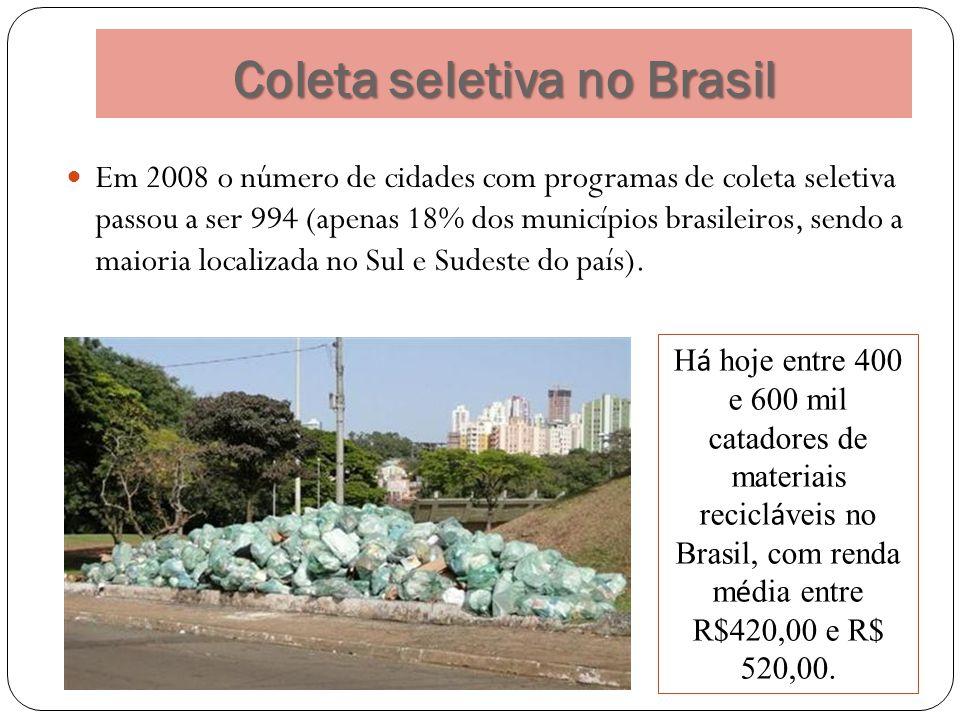 Coleta seletiva no Brasil Em 2008 o número de cidades com programas de coleta seletiva passou a ser 994 (apenas 18% dos municípios brasileiros, sendo