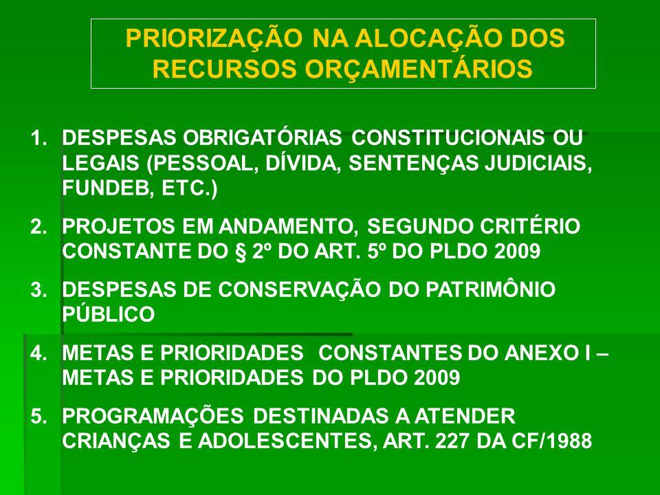 PRIORIZAÇÃO NA ALOCAÇÃO DOS RECURSOS ORÇAMENTÁRIOS 1.DESPESAS OBRIGATÓRIAS CONSTITUCIONAIS OU LEGAIS (PESSOAL, DÍVIDA, SENTENÇAS JUDICIAIS, FUNDEB, ETC.) 2.PROJETOS EM ANDAMENTO, SEGUNDO CRITÉRIO CONSTANTE DO § 2º DO ART.