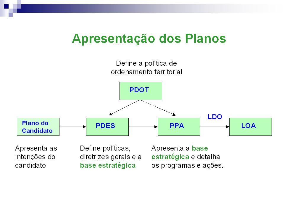 OUTRAS INFORMAÇÕES NECESSÁRIAS AO PROCESSO DE ELABORAÇÃO DO ORÇAMENTO PARA 2009