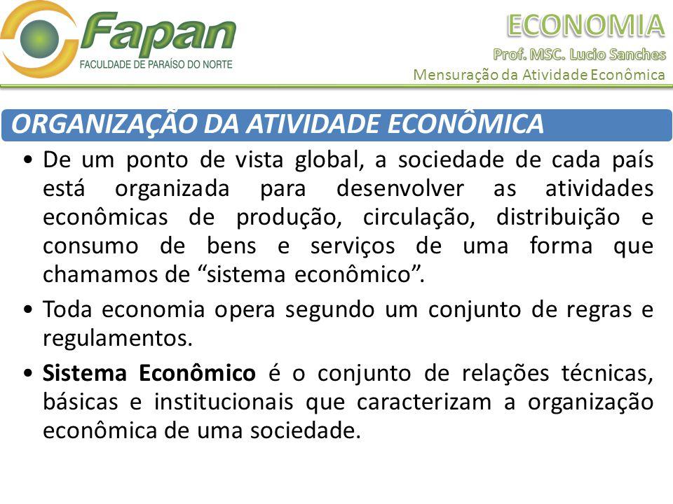 ORGANIZAÇÃO DA ATIVIDADE ECONÔMICA De um ponto de vista global, a sociedade de cada país está organizada para desenvolver as atividades econômicas de