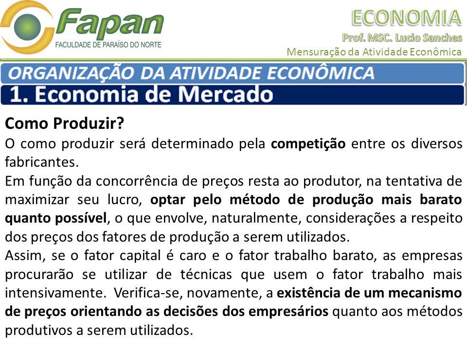 Como Produzir? O como produzir será determinado pela competição entre os diversos fabricantes. Em função da concorrência de preços resta ao produtor,