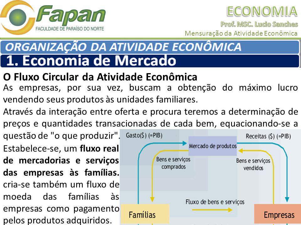 O Fluxo Circular da Atividade Econômica As empresas, por sua vez, buscam a obtenção do máximo lucro vendendo seus produtos às unidades familiares.