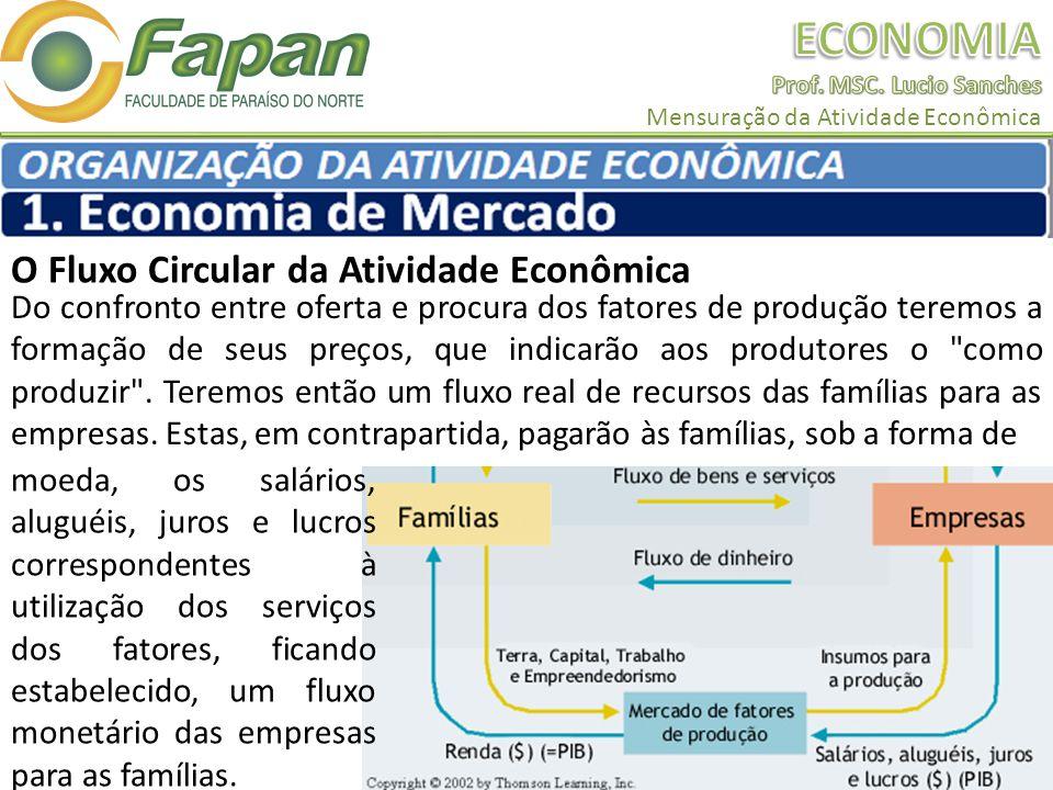 O Fluxo Circular da Atividade Econômica Do confronto entre oferta e procura dos fatores de produção teremos a formação de seus preços, que indicarão a