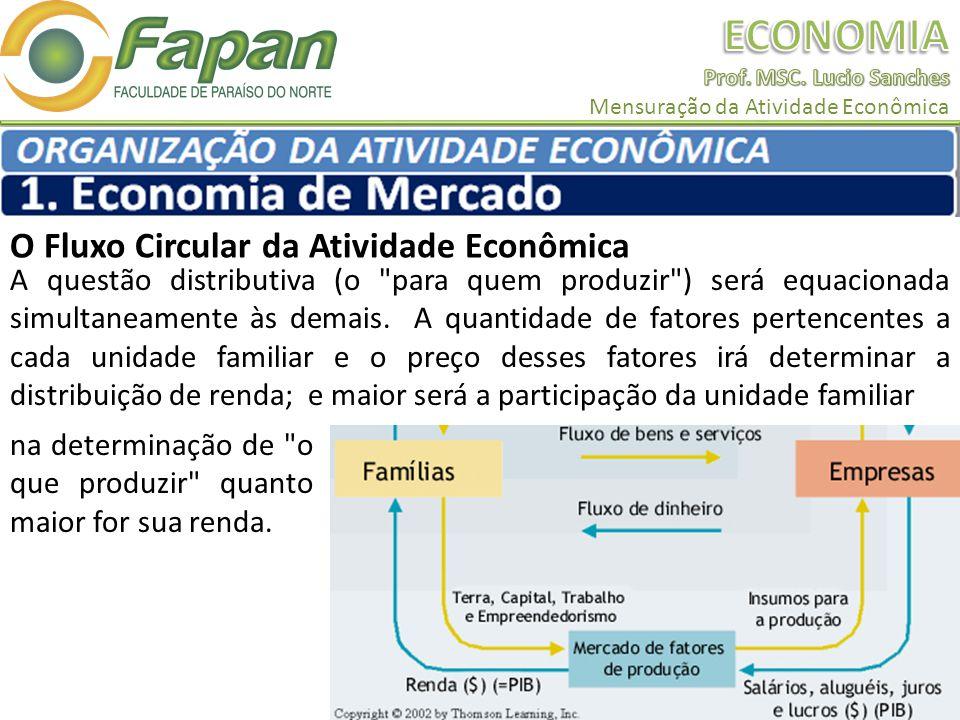 O Fluxo Circular da Atividade Econômica A questão distributiva (o para quem produzir ) será equacionada simultaneamente às demais.