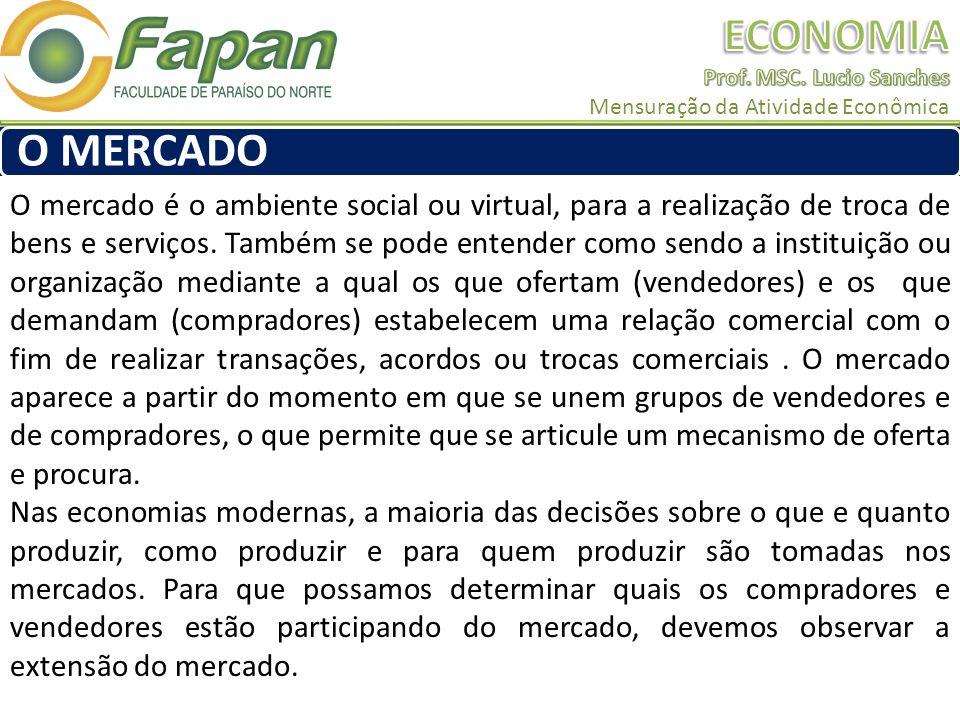 O mercado é o ambiente social ou virtual, para a realização de troca de bens e serviços.