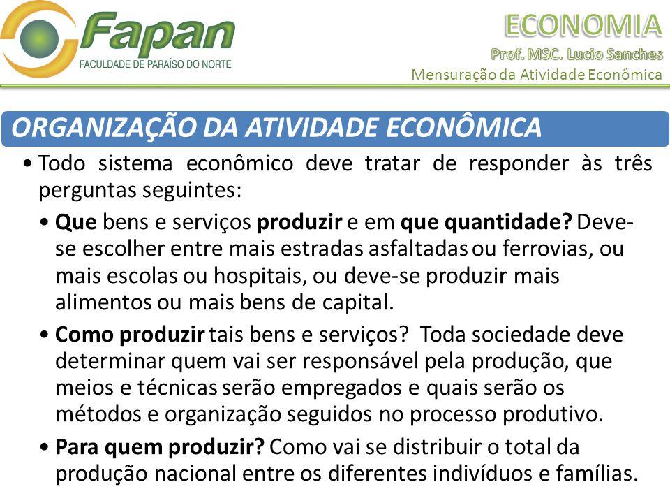 ORGANIZAÇÃO DA ATIVIDADE ECONÔMICA Todo sistema econômico deve tratar de responder às três perguntas seguintes: Que bens e serviços produzir e em que
