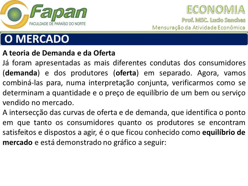 A teoria de Demanda e da Oferta Já foram apresentadas as mais diferentes condutas dos consumidores (demanda) e dos produtores (oferta) em separado.