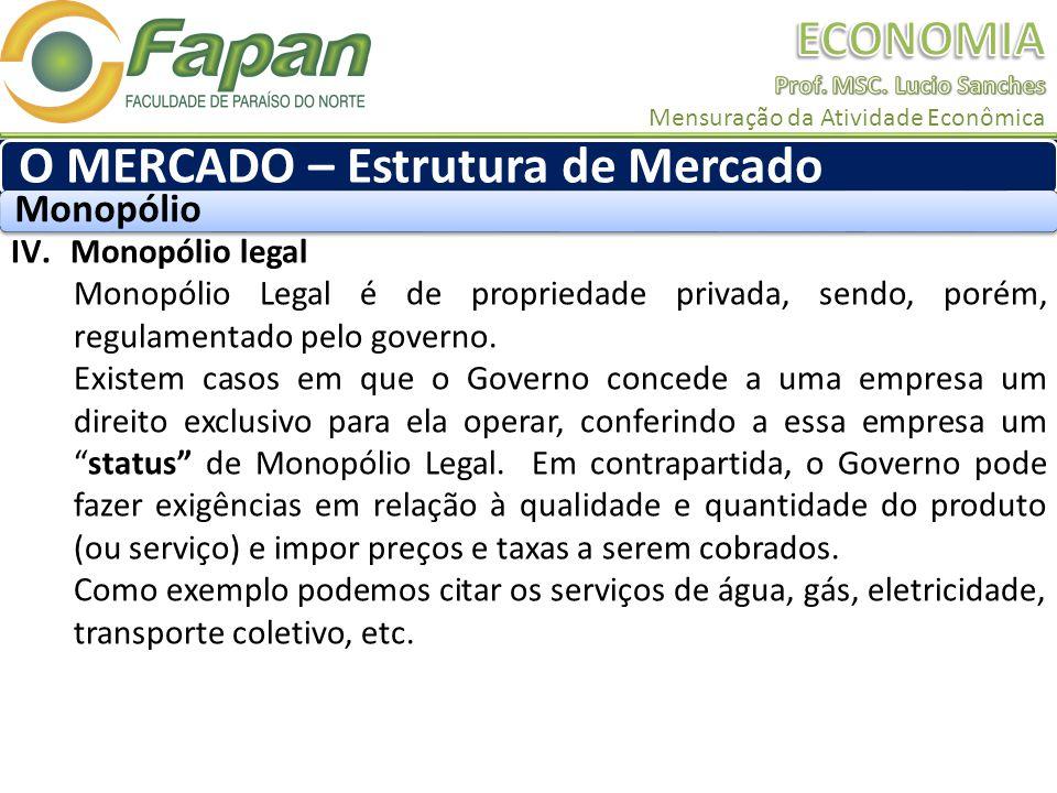 IV.Monopólio legal Monopólio Legal é de propriedade privada, sendo, porém, regulamentado pelo governo.