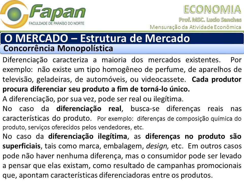Diferenciação caracteriza a maioria dos mercados existentes.