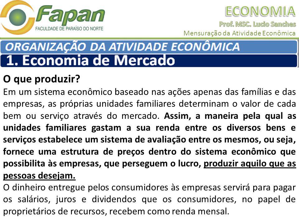 O que produzir? Em um sistema econômico baseado nas ações apenas das famílias e das empresas, as próprias unidades familiares determinam o valor de ca