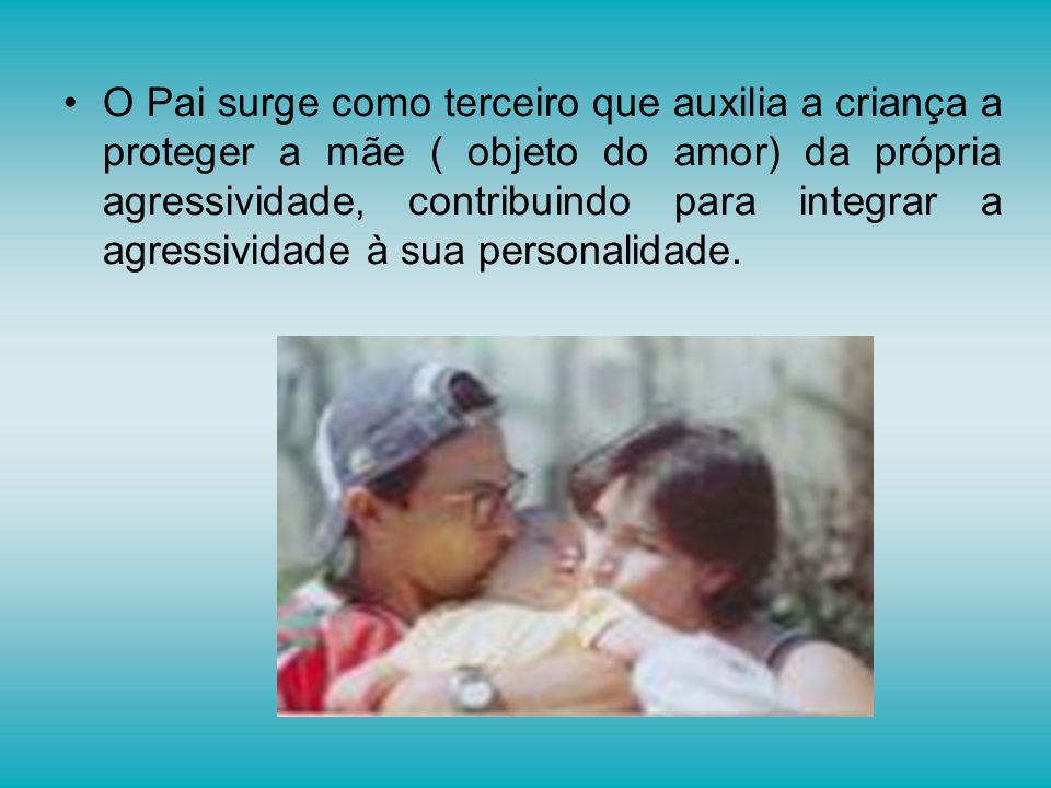 O Pai surge como terceiro que auxilia a criança a proteger a mãe ( objeto do amor) da própria agressividade, contribuindo para integrar a agressividad
