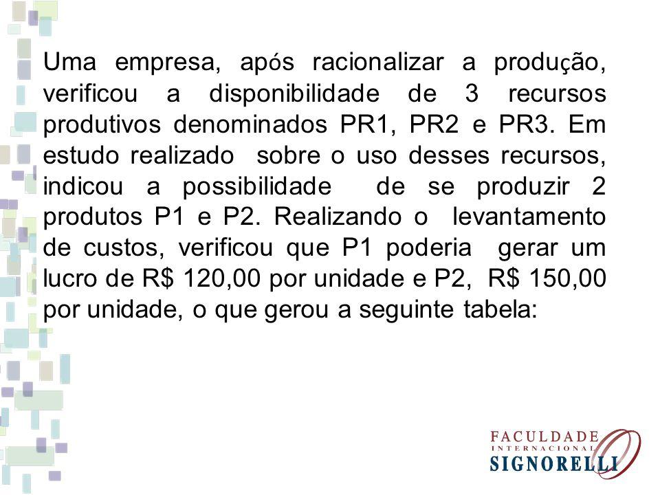 Uma empresa, ap ó s racionalizar a produ ç ão, verificou a disponibilidade de 3 recursos produtivos denominados PR1, PR2 e PR3. Em estudo realizado so