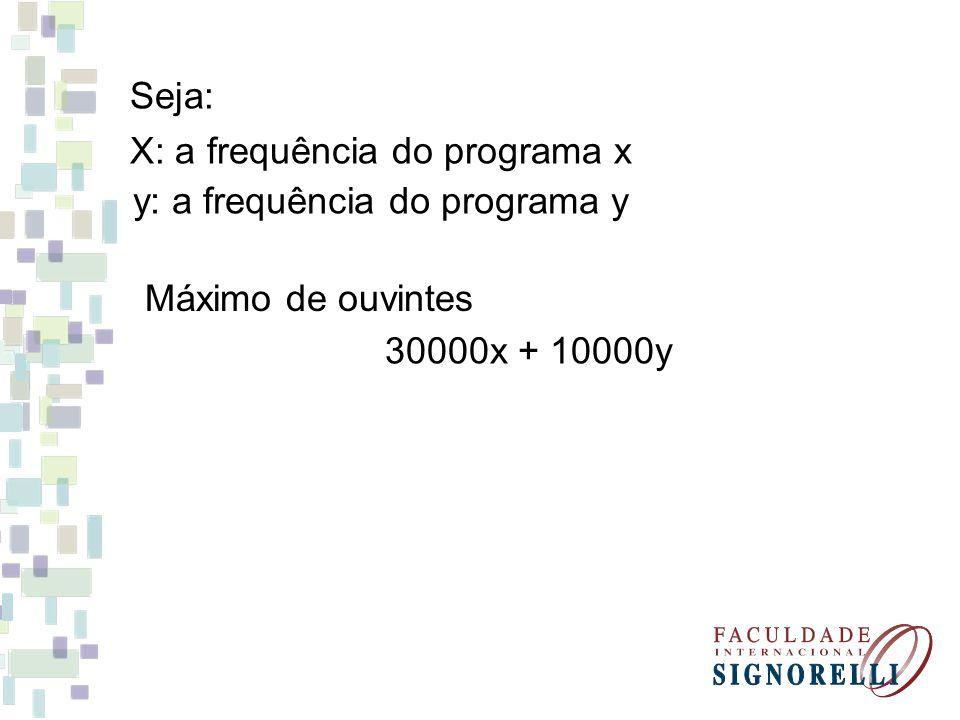 Seja: X: a frequência do programa x y: a frequência do programa y Máximo de ouvintes 30000x + 10000y