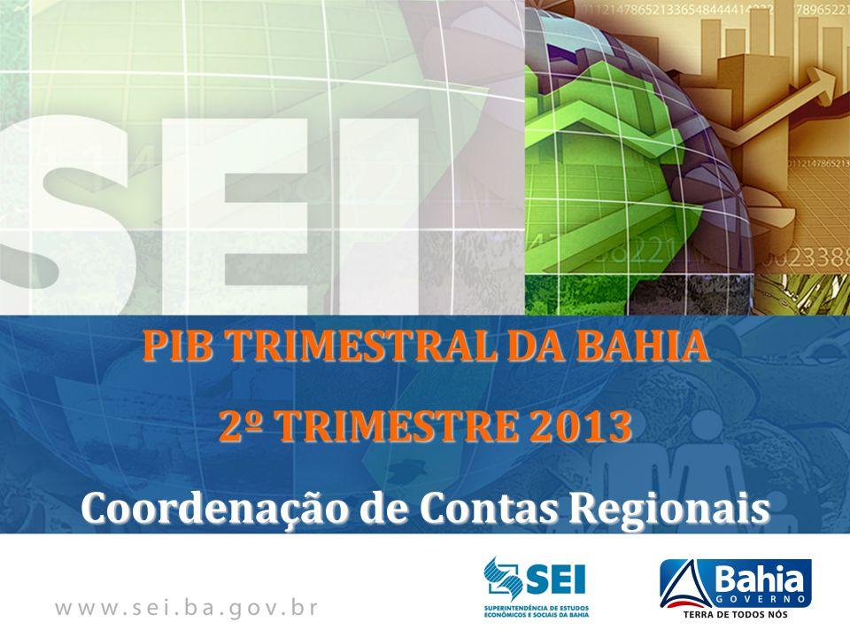 PIB TRIMESTRAL Bahia – 4º Trimestre de 2009 Bahia – 4º Trimestre de 2009 PIB TRIMESTRAL DA BAHIA 2º TRIMESTRE 2013 Coordenação de Contas Regionais