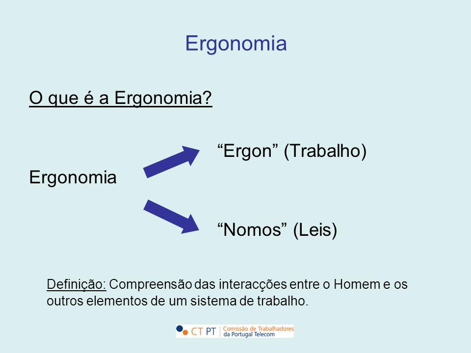 ERGONOMIA TRABALHO Compatibilidade entre os Trabalhadores e o seu Trabalho Anatomia Psicologia Biomecânica Fisiologia Ambiente de Trabalho Estações de Trabalho Tarefas