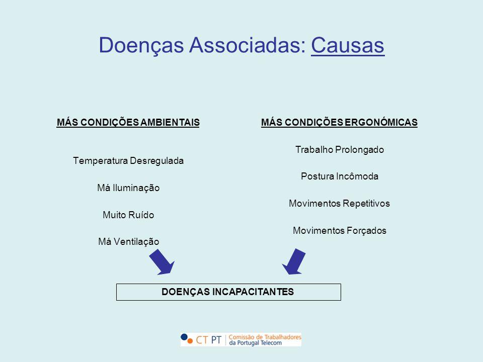 Referências Bibliográficas Bibliografia Guia de Segurança e Conforto da HP (Doc.