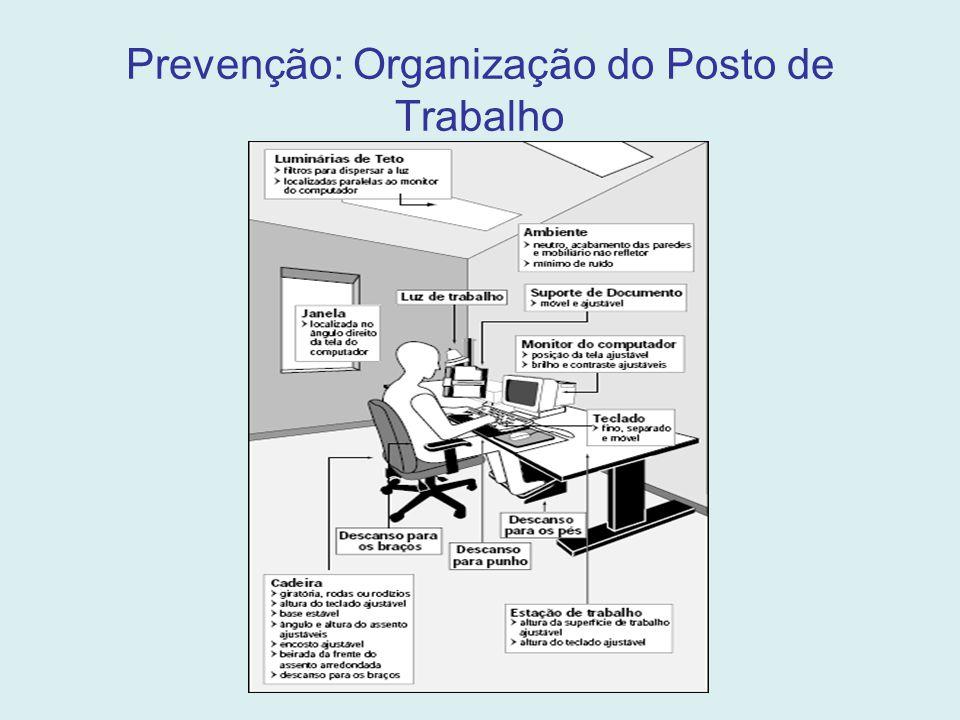 Posição ReclinadoRectoEm pé Dependendo das suas tarefas, pode encontrar várias posições confortáveis, esteja sentado ou em pé.