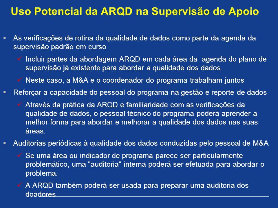 Uso Potencial da ARQD na Supervisão de Apoio As verificações de rotina da qualidade de dados como parte da agenda da supervisão padrão em curso Incluir partes da abordagem ARQD em cada área da agenda do plano de supervisão já existente para abordar a qualidade dos dados.