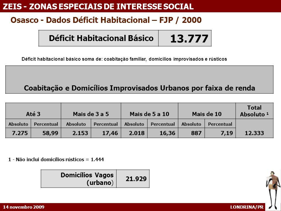 14 novembro 2009 LONDRINA/PR ZEIS - ZONAS ESPECIAIS DE INTERESSE SOCIAL Osasco - Dados Déficit Habitacional – FJP / 2000 Coabitação e Domicílios Impro