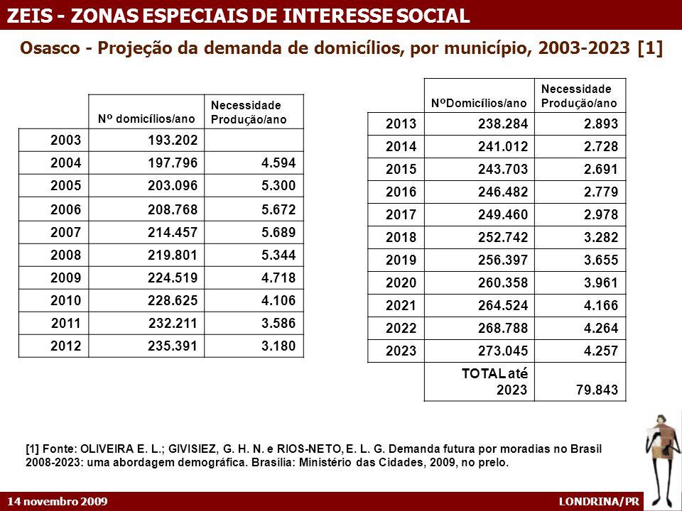 14 novembro 2009 LONDRINA/PR ZEIS - ZONAS ESPECIAIS DE INTERESSE SOCIAL Osasco - Projeção da demanda de domicílios, por município, 2003-2023 [1] N º d