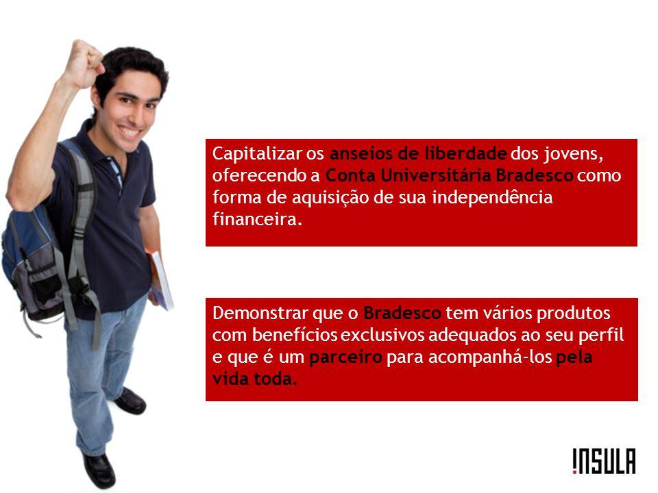 Capitalizar os anseios de liberdade dos jovens, oferecendo a Conta Universitária Bradesco como forma de aquisição de sua independência financeira. Dem