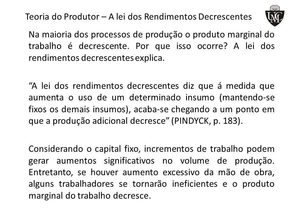 Teoria do Produtor – A lei dos Rendimentos Decrescentes Na maioria dos processos de produção o produto marginal do trabalho é decrescente.