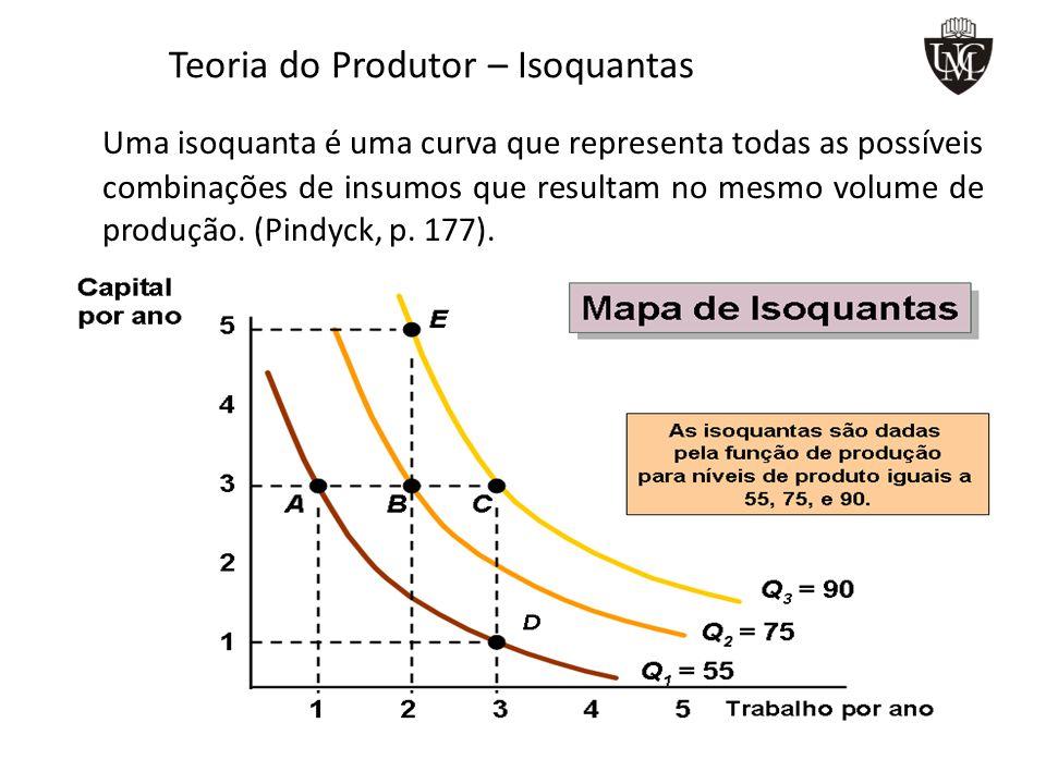 Teoria do Produtor – Isoquantas Uma isoquanta é uma curva que representa todas as possíveis combinações de insumos que resultam no mesmo volume de produção.