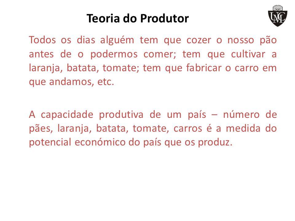 Teoria do Produtor – Análise da Produção A partir da função de produção de uma empresa podemos calcular 3 conceitos importantes: Produto Total (PT) – quantidade total realizada de um produto em unidades físicas.