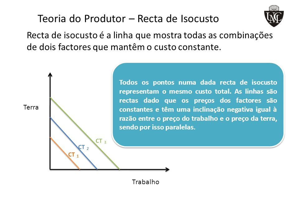 Teoria do Produtor – Recta de Isocusto Recta de isocusto é a linha que mostra todas as combinações de dois factores que mantêm o custo constante.
