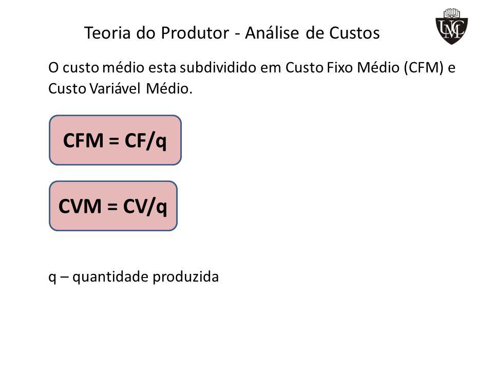 Teoria do Produtor - Análise de Custos O custo médio esta subdividido em Custo Fixo Médio (CFM) e Custo Variável Médio.